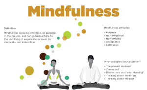 mindfulness_featured